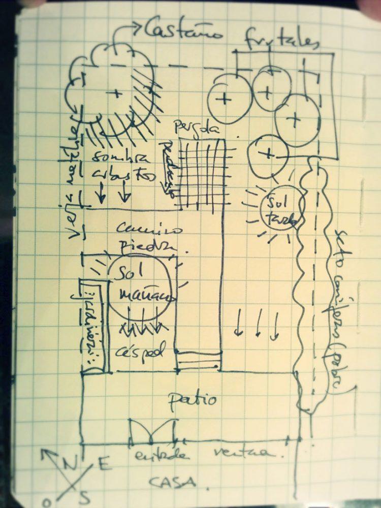 3 pasos para diseñar tu jardín